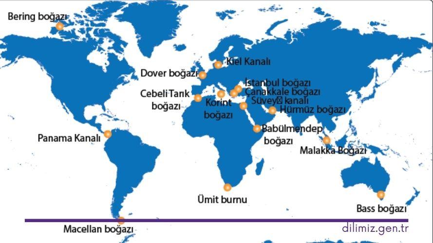 Dünyadaki Boğazlar ve Kanallar