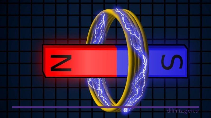 Elektrik ve Manyetizma Nedir? (Fiziğin Alt Dalı)