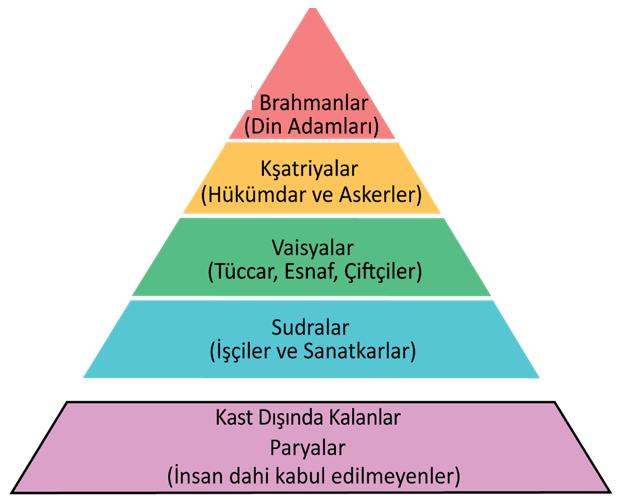 Orta Çağda Kurulan Başlıca Devletler 1