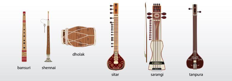 Hint uygarlığında kullanılan çalgılar