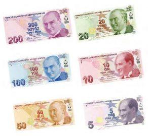 Mübadele ve Paranın Tanımı